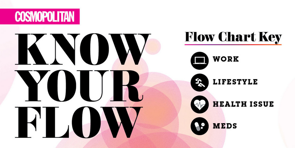 Is your flow out of whack? This chart will tell you why! 🙌 http://t.co/BwdJrOkxQd #TamponsForAll http://t.co/fgartdlrQd