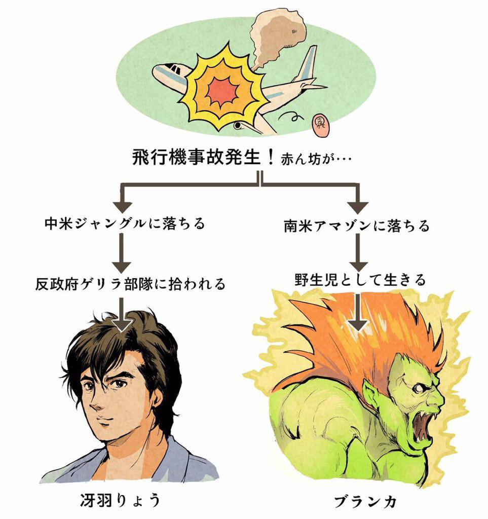 飛行機事故にあう赤ん坊の分岐 pic.twitter.com/QIiTquQ4Kr