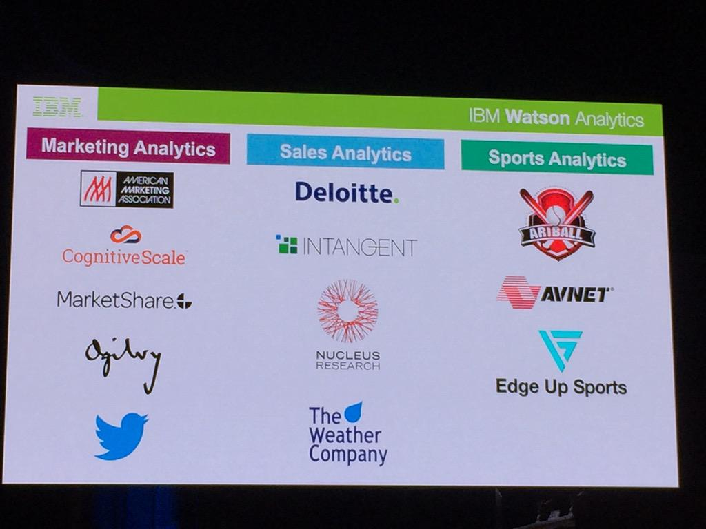 New partners for #WatsonAnalytics such as @Deloitte @Ogilvy @edgeupsports @ariball #AnalyticsforAll http://t.co/J3j5KD6y0i