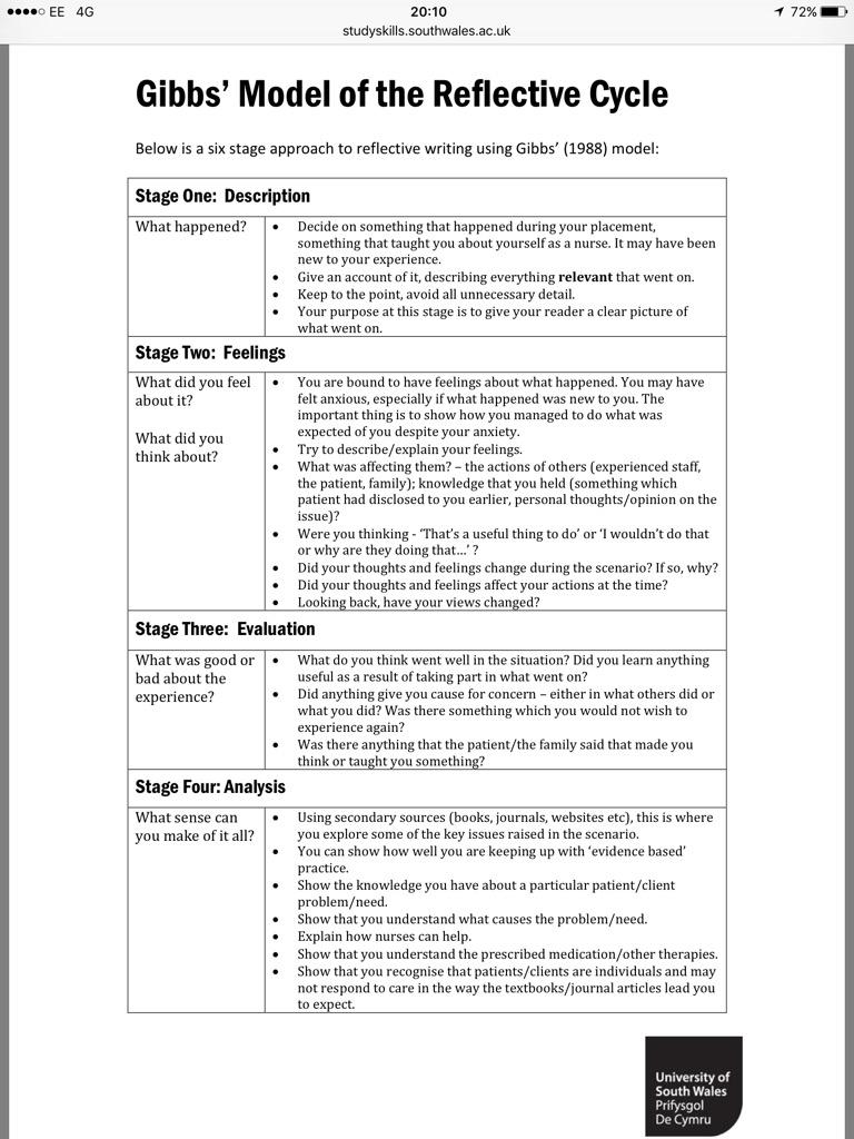 reflective writing models in nursing