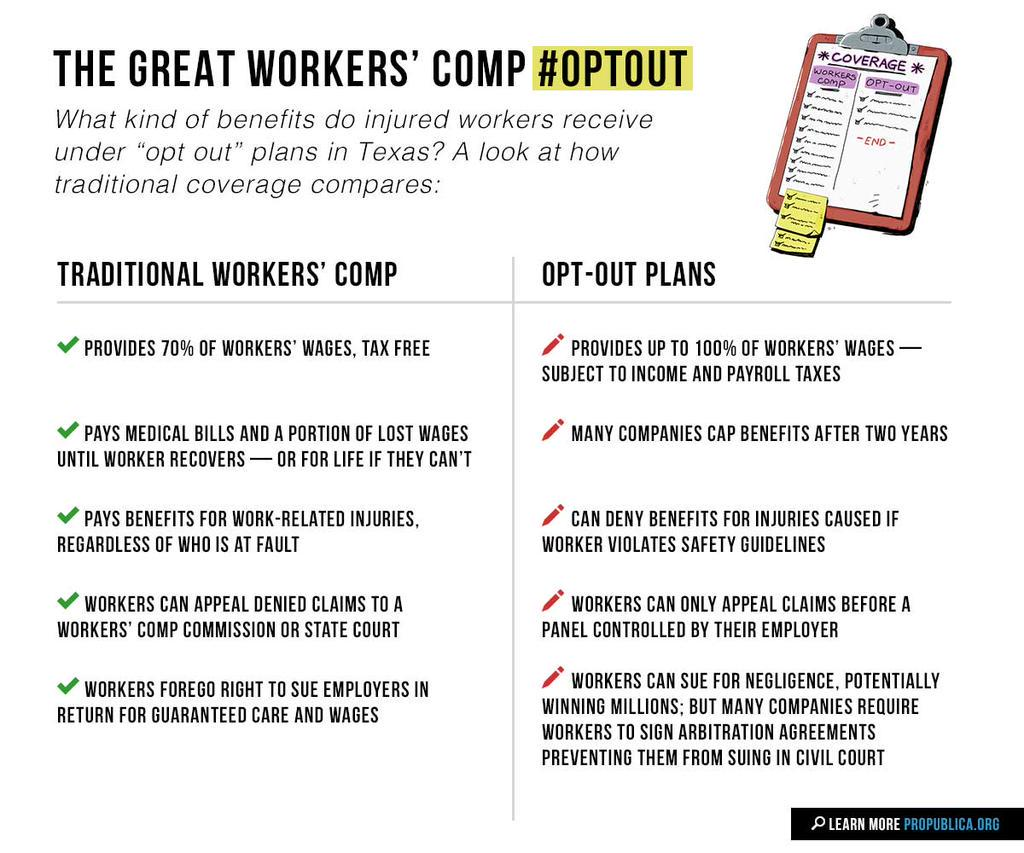 So is that #OptOut system in Texas better for injured workers? http://t.co/NqNkoh1JHQ