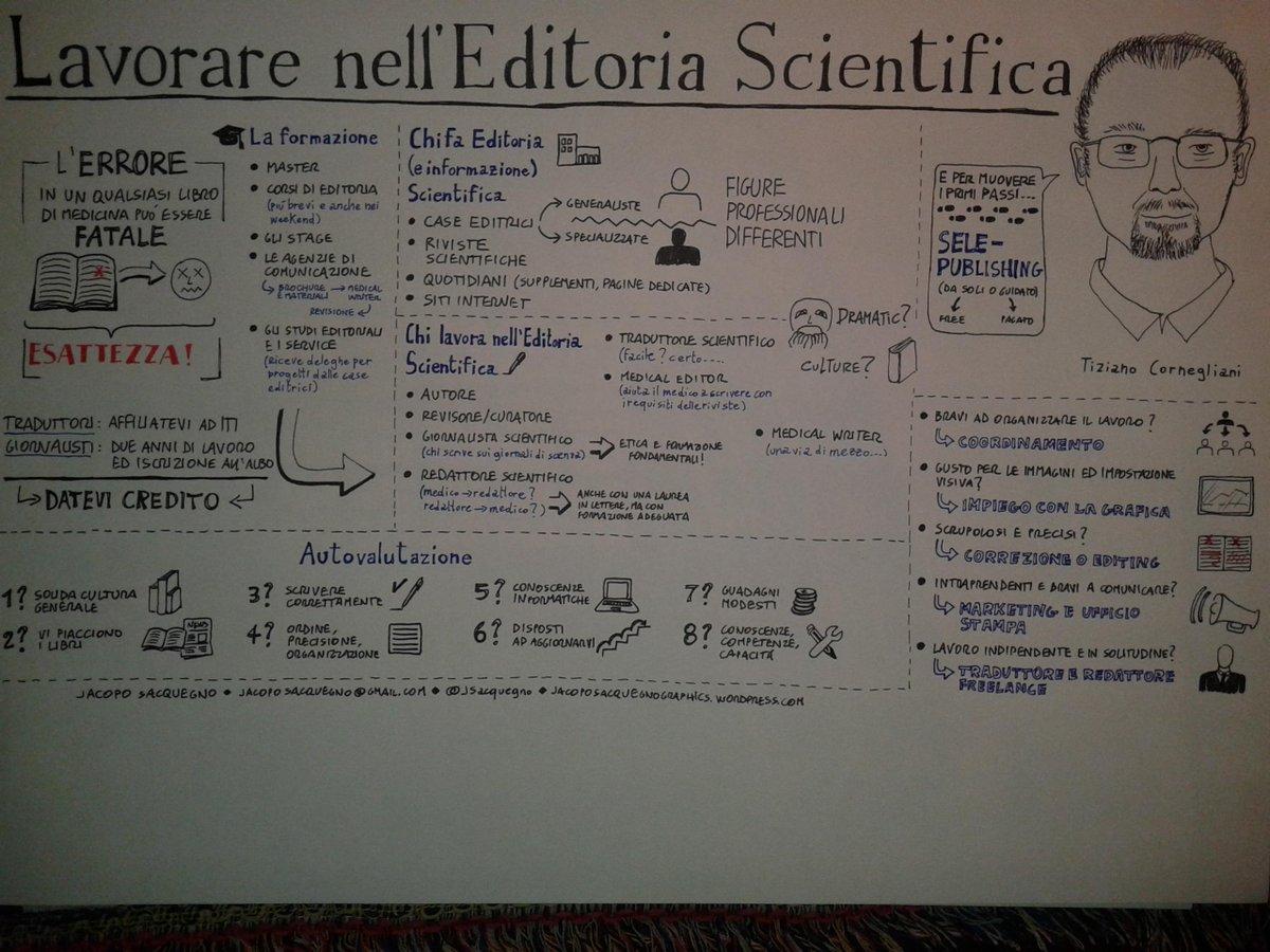 #sketchnote per lo speech di @TCornegliani: breve guida su #lavoro #editoria scientifica #scipar http://t.co/RCjNDTipLB