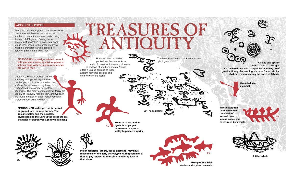 Alaska Region On Twitter Rock Art Petroglyphs And Pictographs Of