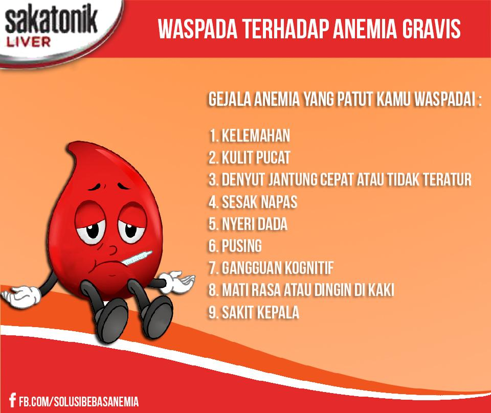 Sakatonik Liver On Twitter Waspada Terhadap Anemia Gravis Anemia