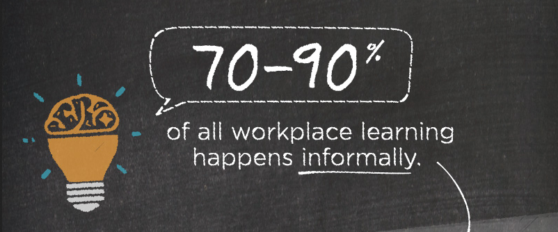 70-90% of all workplace learning happens informally. More: http://t.co/M9yRNWuflZ #elearning #sociallearning http://t.co/8tBE6zaL0F