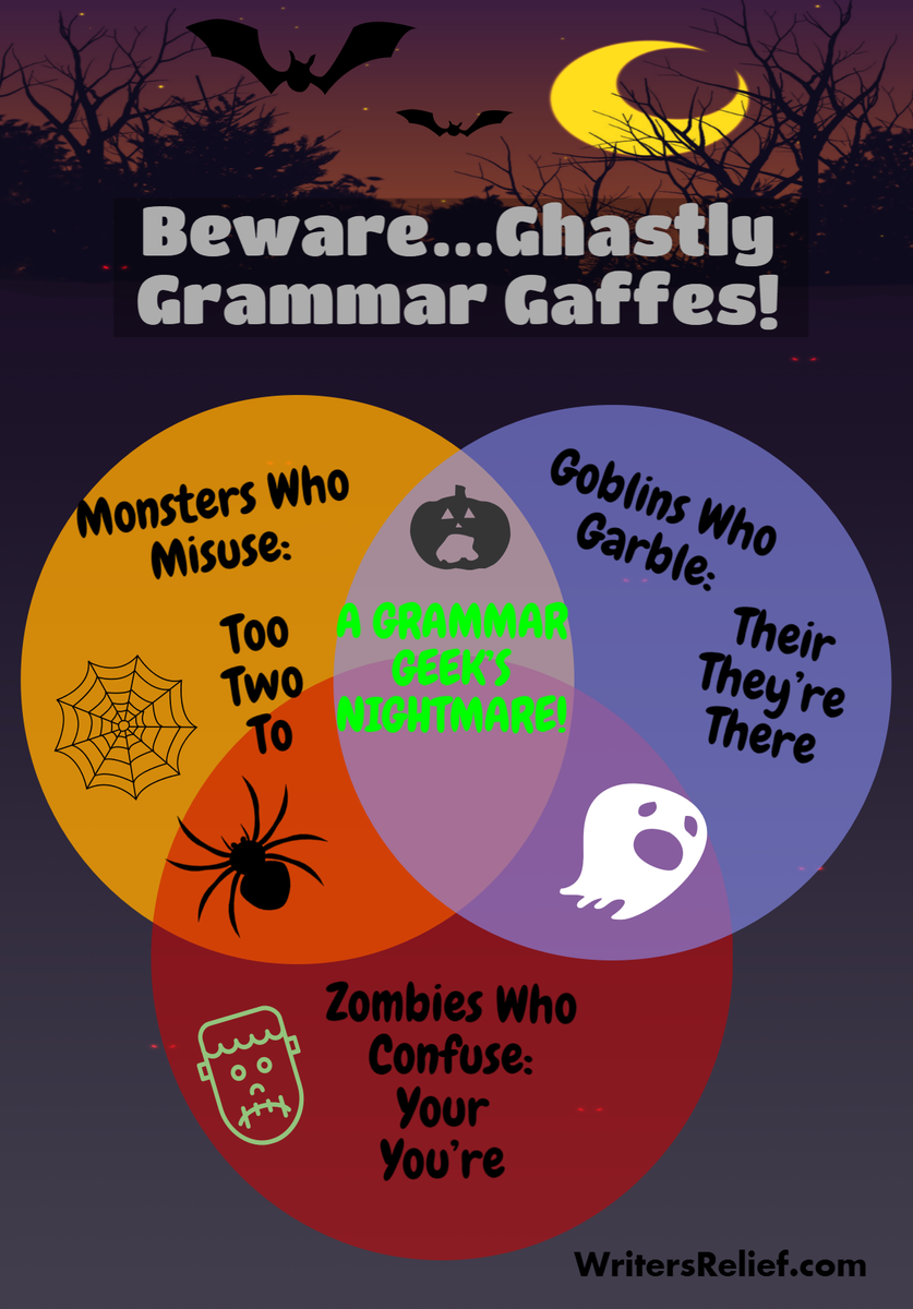Writers relief on twitter please enjoy our halloween decorated writers relief on twitter please enjoy our halloween decorated grammar venn diagram were hoping it scares away grammar blunders ccuart Image collections