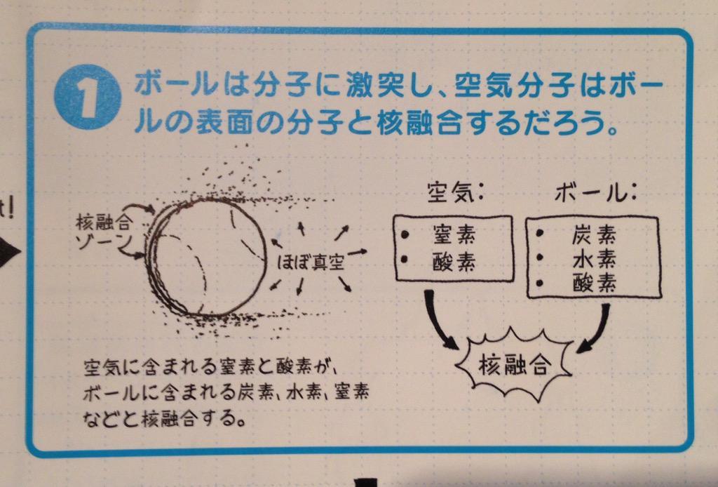 もし光速の90%の速さで野球ボールを投げた場合?大爆発が起こるwww