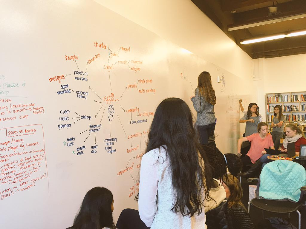 #ethicsinaction students from @kentplaceschool & @TrinityHallNJ sketching the ecosystem that surrounds their persona http://t.co/8aRgkkU1kK