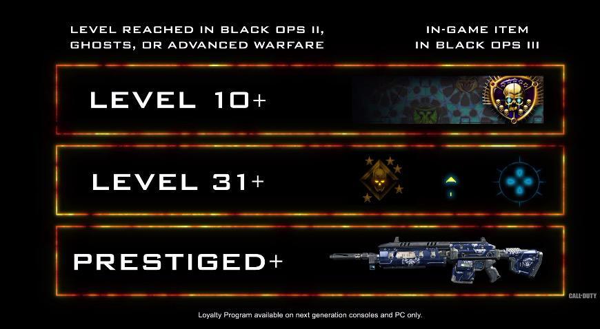 bo3 weapon prestige