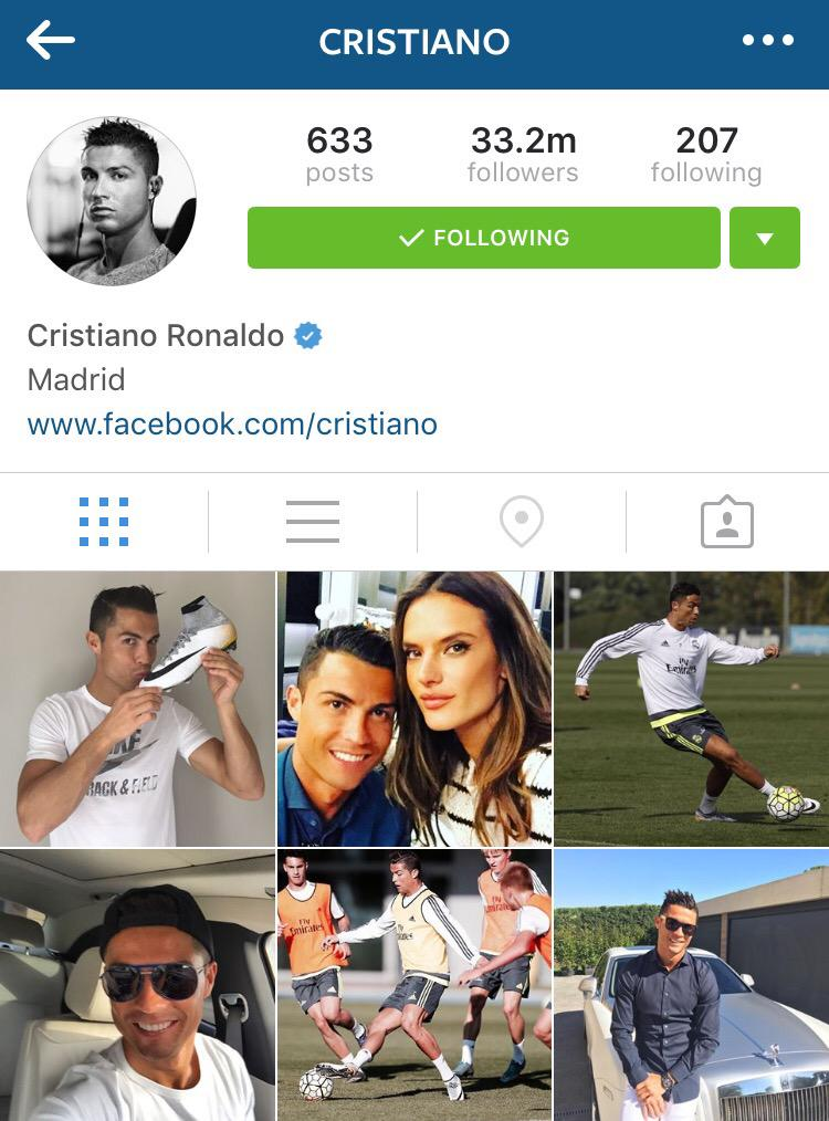 Gracias Cris On Twitter Cristiano Ronaldo Is Now The Athlete With The Most Instagram Followers 33 200 000 Http T Co Gjmujksnxh
