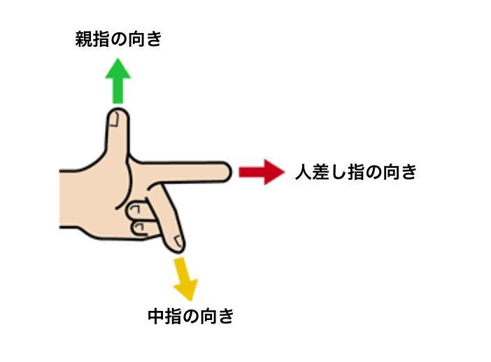 役に立たない図です pic.twitter.com/t1PAwpPCl5