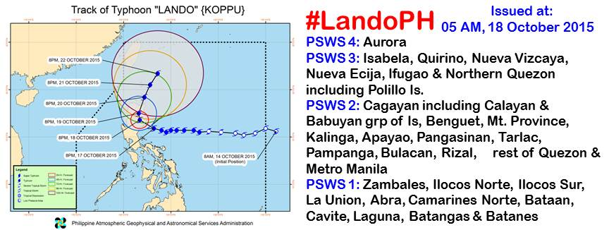 Public Storm Warning Signals #LandoPH as of 5:00AM 18 OCT. Monitor the weather @dost_pagasa Stay alert and keep safe http://t.co/SMsdroEMed