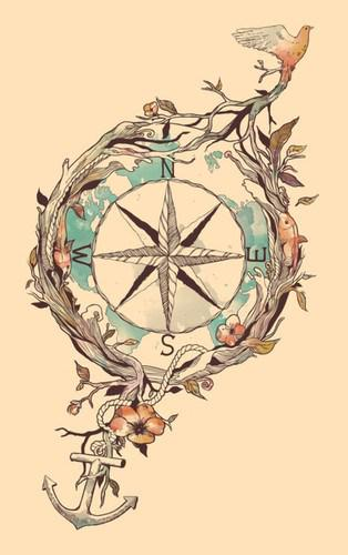 Image result for inner compass