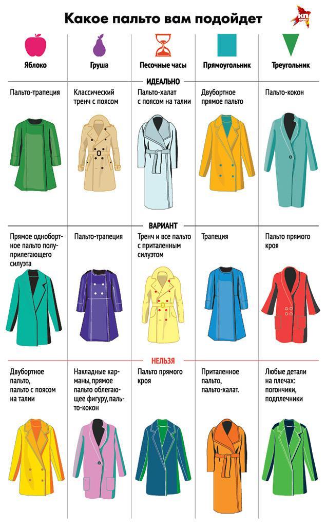 нашей названия женской одежды с картинками дизайнерская концепция