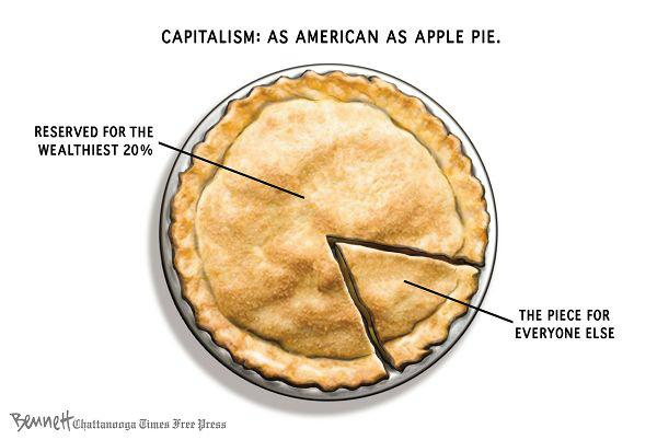 Clay Bennett On Twitter 10182015 The Pie Chart Capitalism