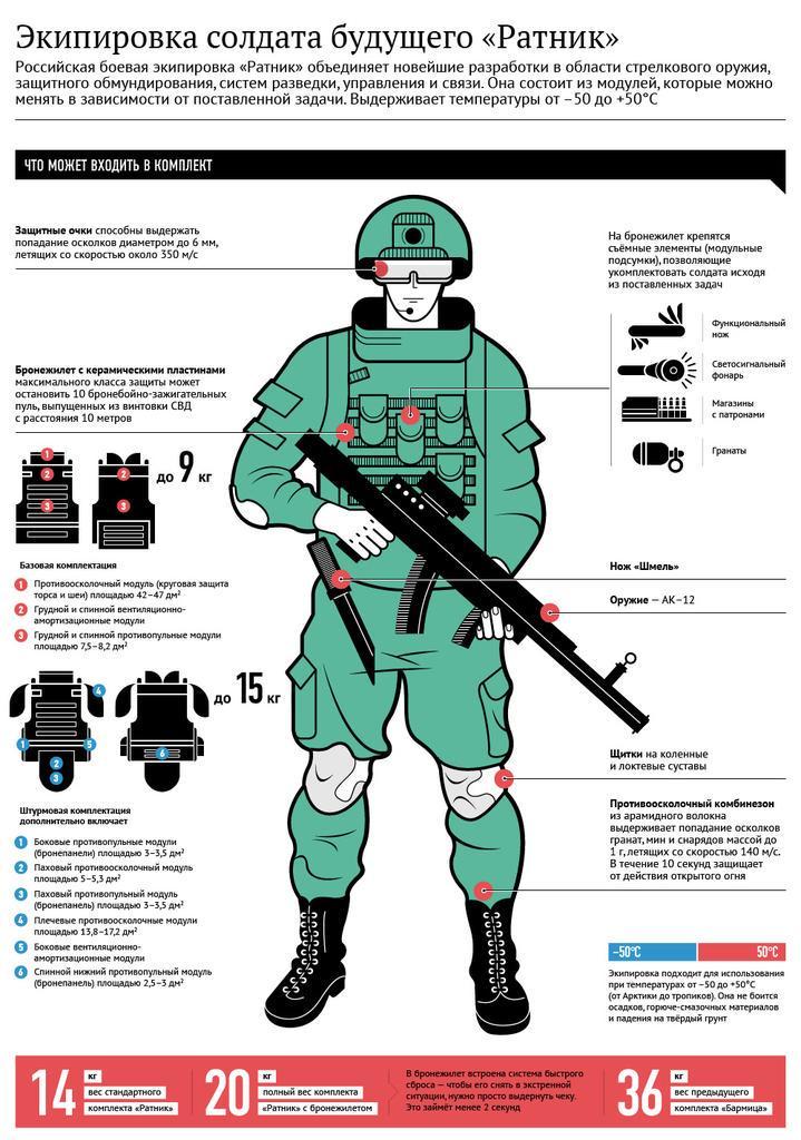 Ratnik combat gear - Page 5 CRmVZgJWwAAXO5n