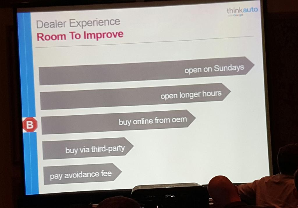 .@GoogleAuto research top five areas customers want change. Change meets resistance. That's normal #dses #theNextUp http://t.co/8tbK23qyOV