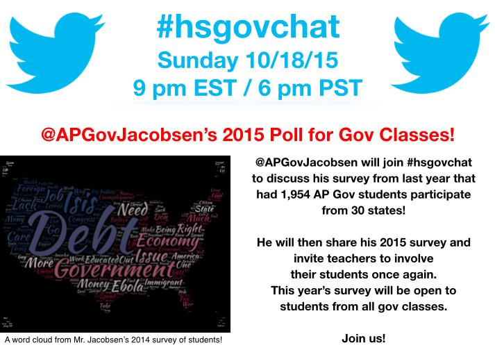 Thumbnail for #hsgovchat (10/18/15): @APGovJacobsen's 2015 Poll for Gov Classes