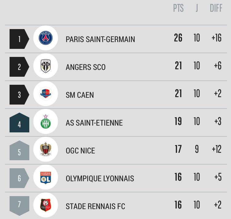 [10e journée de L1] Stade de Reims 0-1 SM Caen  CRqO57mWIAA-7xD