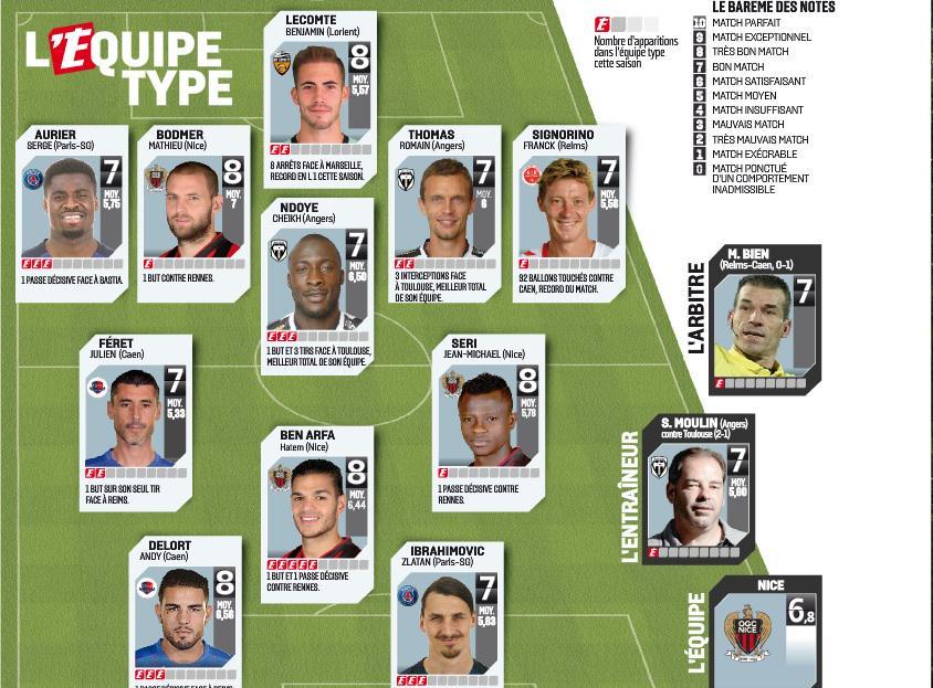 [10e journée de L1] Stade de Reims 0-1 SM Caen  CRqYUZnWwAAgSEp