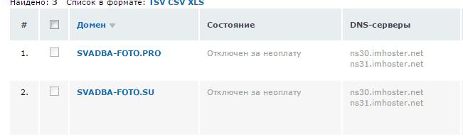 Прокси купить. Эксклюзивные, анонимные приватные proxy IPv4 и Socks5 для любых задач! WinGate.Me