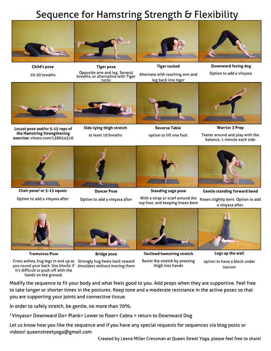 Queen Street Yoga On Twitter Hamstring Strength And Flexibility Sequence Http T Co Cggfd5j5sl Http T Co Si6jpipnqf