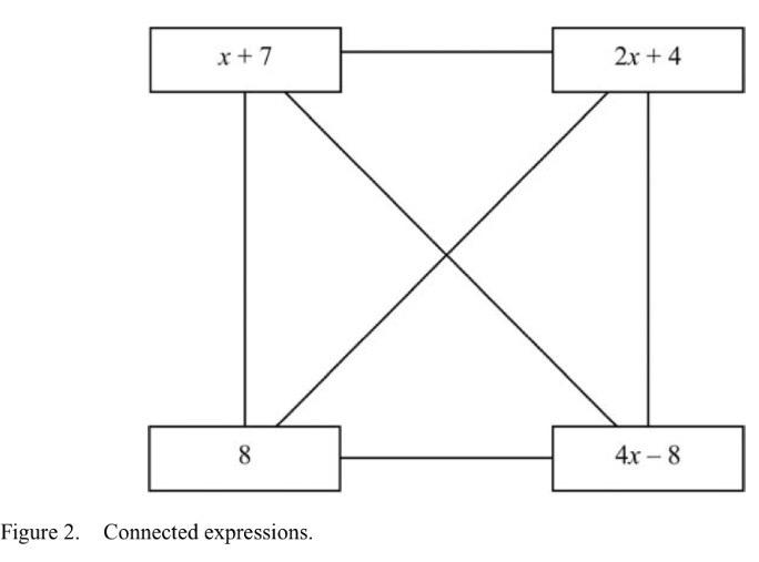 Thumbnail for #mathsjournalclub Discussion Number 2