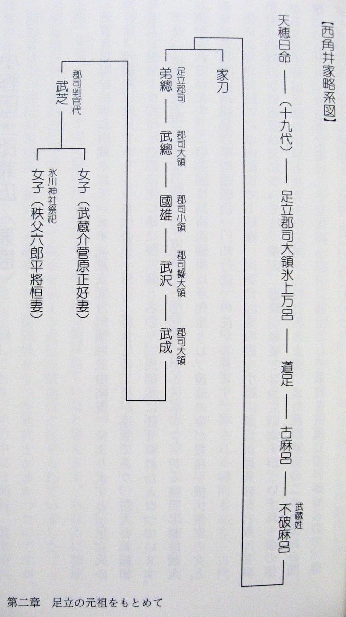 🚵🏻 ♀ 竹内 康正 🍬 Yasumasa Take...