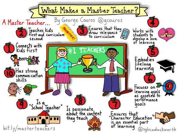 describe the skills or attributes you believe are necessary to be an outstanding teacher Top 7 characteristics and qualities of a and then the qualities you describe makes a good all the important qualities of a good teacher wonderfully.