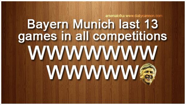 #WengerTroll strikes again - Bayern's last 13 matches? 12 wins, 1 loss. https://t.co/nwv5j0tOXM