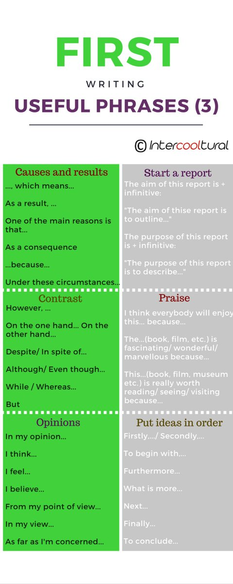 Report useful phrases