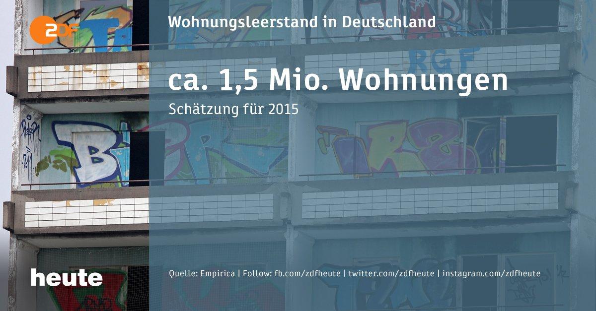 Es gibt in #Deutschland geschätzt ca. 1,5 Millionen #Wohnungen, in denen keiner wohnt. #ZahldesTages
