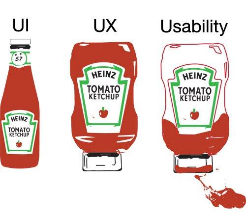 The Importance of Evaluating UX (MeasuringU) https://t.co/F6A8DF00U3 https://t.co/fW21BnIfcI