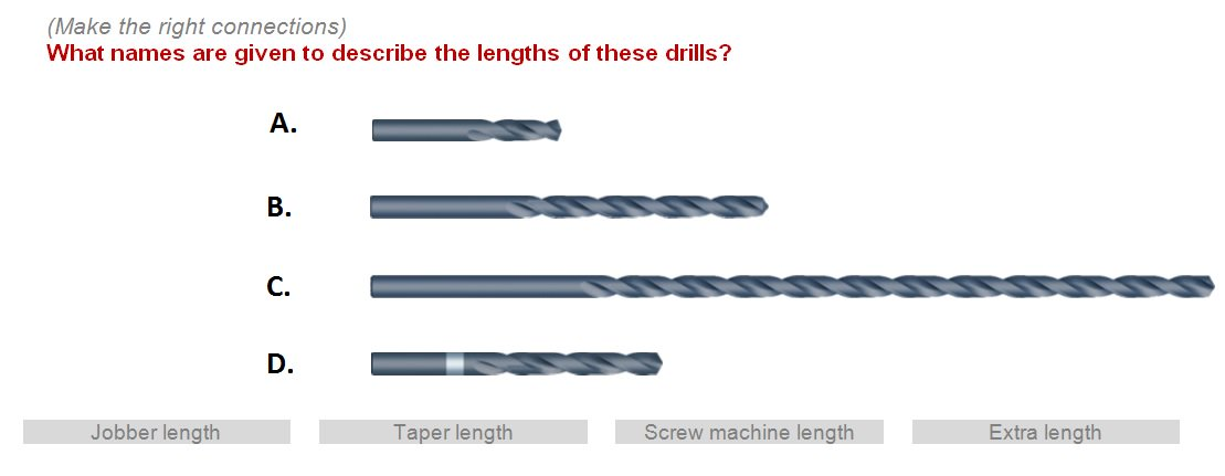 Dormer Pramet On Twitter Here S Our Quizmonday Answers A Screw Machine Length B Taper Length C Extra Length And D Jobber Length Https T Co Aut3jat29w