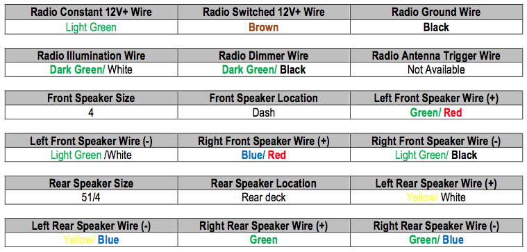 CS2xsbPVEAE7a7d stereo wiring diagram 04 f150 stereo free wiring diagrams 2014 ford f150 radio wiring diagram at soozxer.org