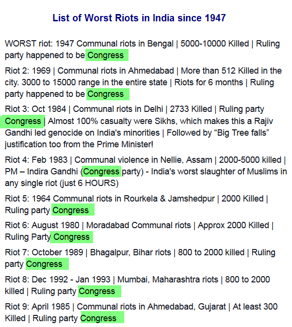 17 out of 18 worst riots of India other than 2002, were under Congress.  Most under Nehru, Indira or Rajiv's rule. https://t.co/5ve8p532cP