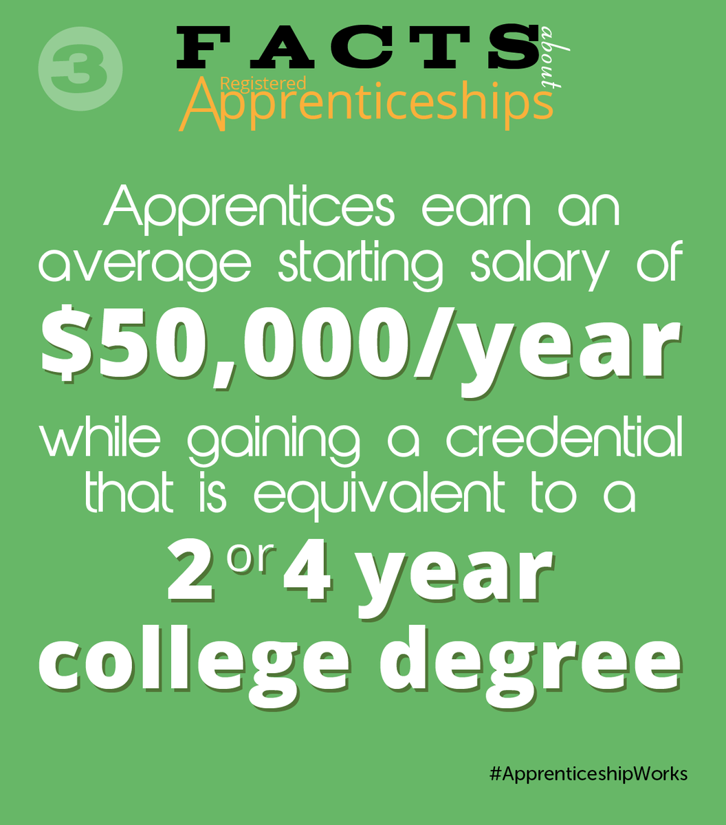 "Colorado Department Of Labor: US Labor Department On Twitter: """"Apprenticeship Is The"