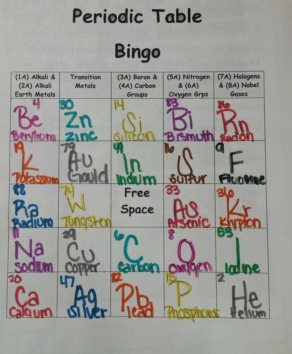L everett on twitter periodic table bingo game great way to learn l everett on twitter periodic table bingo game great way to learn element symbols a great classroom management tool urtaz Gallery