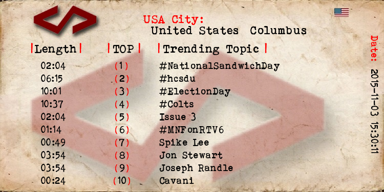 Columbus  1 #NationalSandwichDay 2 #hcsdu 3 #ElectionDay 4 #Colts 5 Issue 3 6 #MNFonRTV6 7 Spike Lee https://t.co/maIIO44YNU