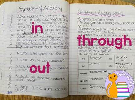 Thumbnail for Interactive Notebooks