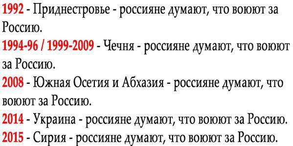 """РФ будет и впредь энергично отстраивать """"русский мир"""", используя весь имеющийся арсенал средств, - Лавров - Цензор.НЕТ 5268"""