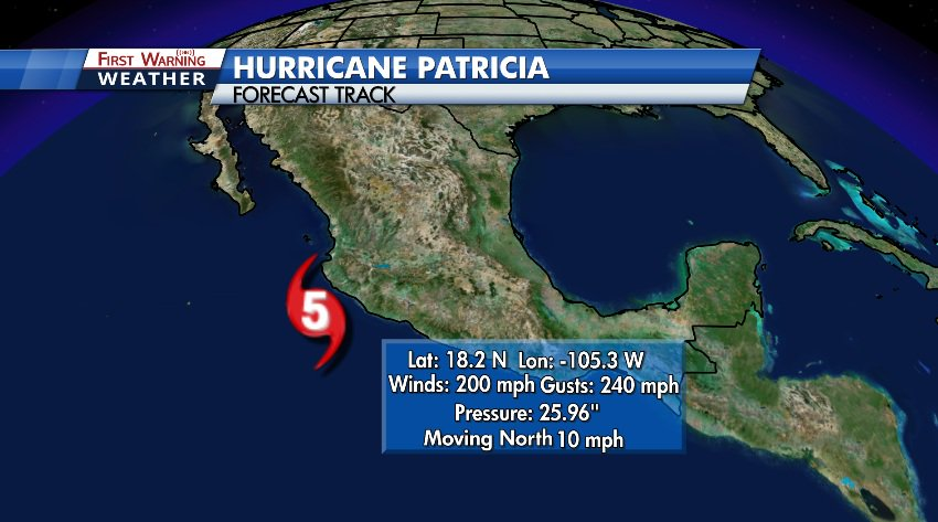"""Unreal: 25.96"""" pressure right now in Patricia--2nd lowest barometric pressure reading ever recorded on earth! https://t.co/DbtP7d1xMl"""