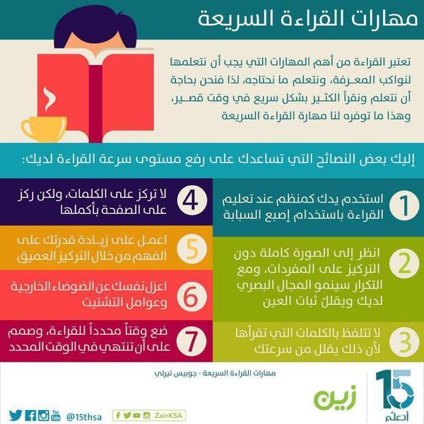 دورة القراءة السريعة pdf