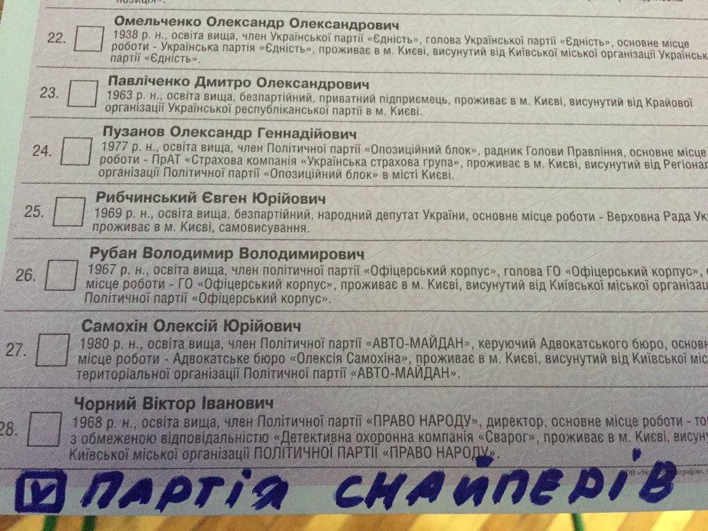 ЦИК обязала Красноармейский горизбирком немедленно передать бюллетени комиссиям и организовать выборы - Цензор.НЕТ 9910