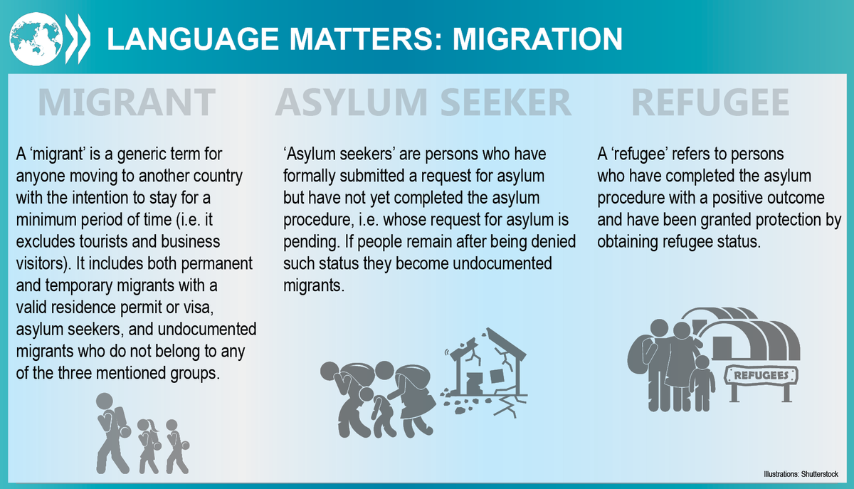 asylum seeker language analysis