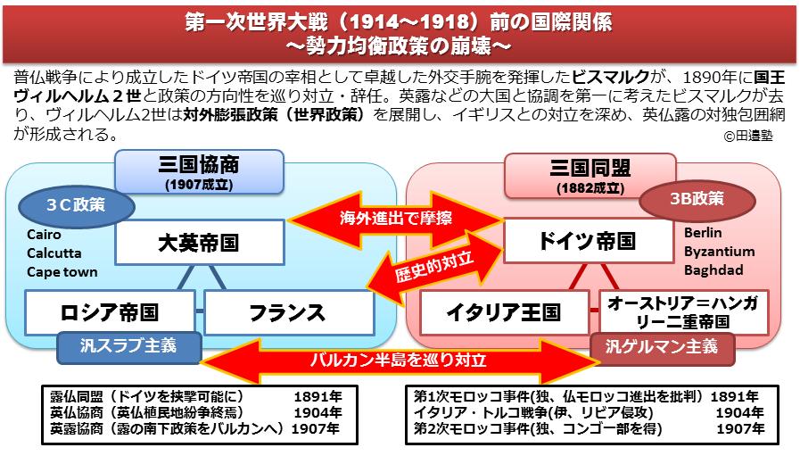 田邉健一@公務員試験講師・中央省庁OB в Twitter:
