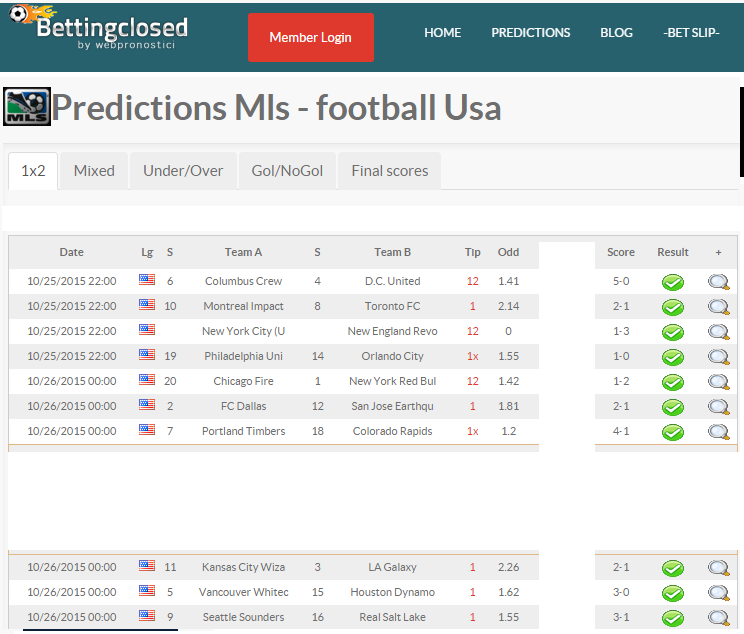 Betting closed predictions todays vegas betting lines explained in detail
