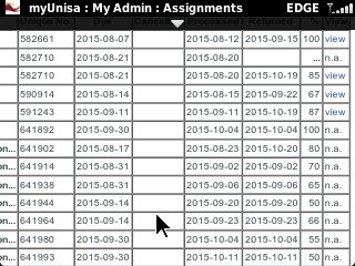 Unisa assignment result