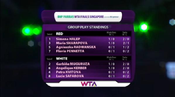 WTA 2016 - Page 2 CSQAYEuWUAAkz7C
