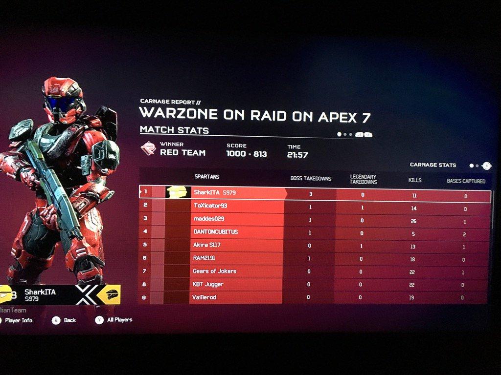 Problemi di matchmaking Halo 5 beta